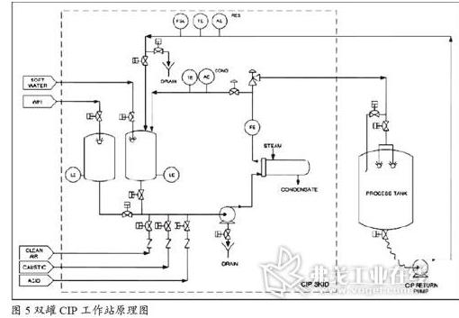 碱压起动自动和手动控制电路图